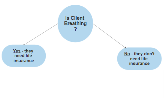 Life Insurance Decision process